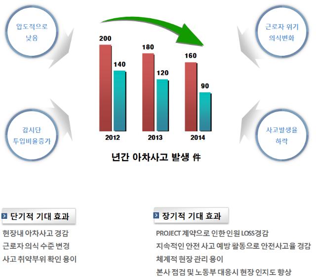 기대효과.png